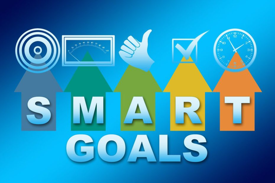 Writing a SMART Goal Example